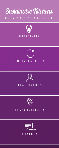 Company Values infographic
